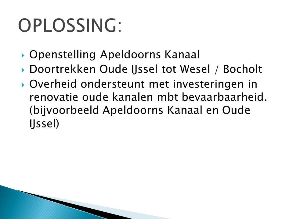 OPLOSSING: Openstelling Apeldoorns Kanaal