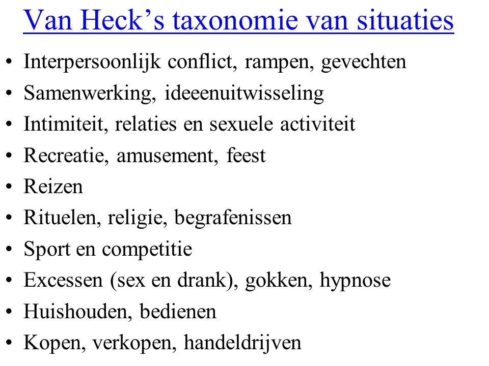 Van Heck's taxonomie van situaties