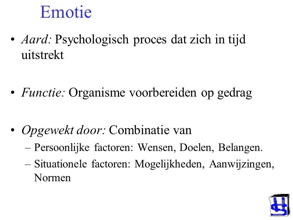 Emotie Aard: Psychologisch proces dat zich in tijd uitstrekt