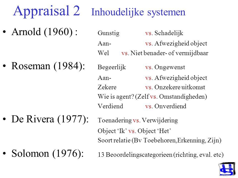 Appraisal 2 Inhoudelijke systemen