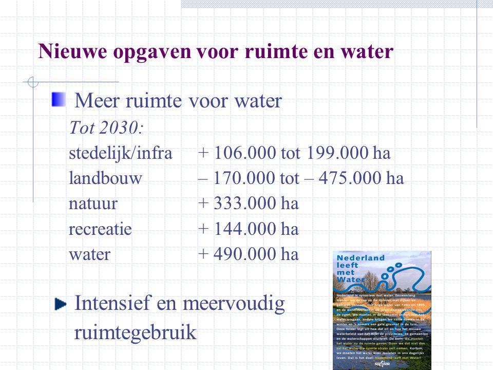 Nieuwe opgaven voor ruimte en water