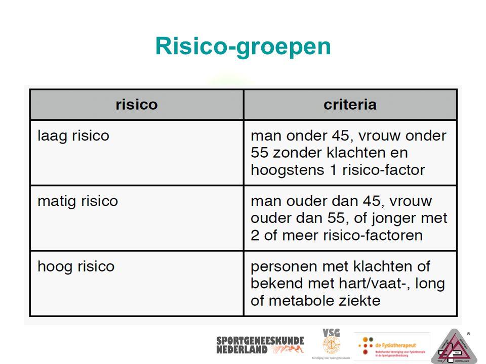Risico-groepen