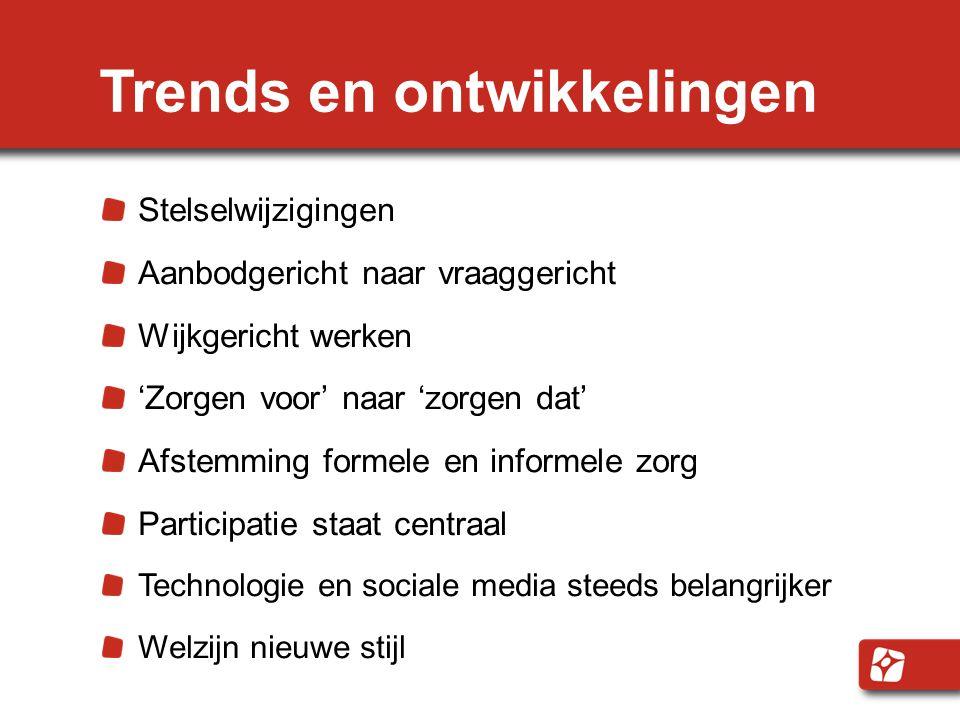 Trends en ontwikkelingen