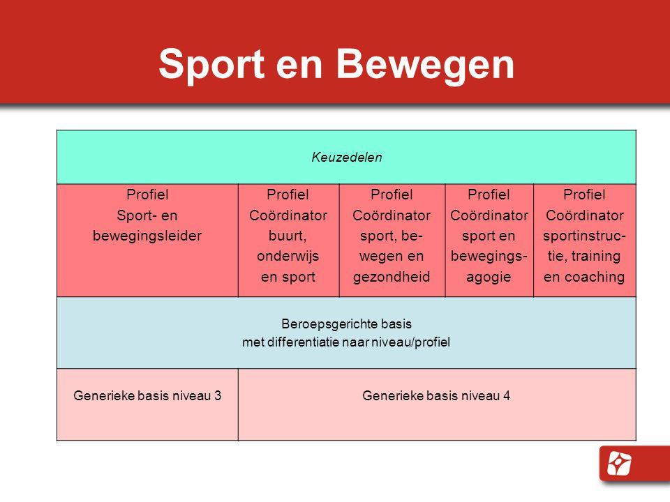 Sport en Bewegen Profiel Sport- en bewegingsleider