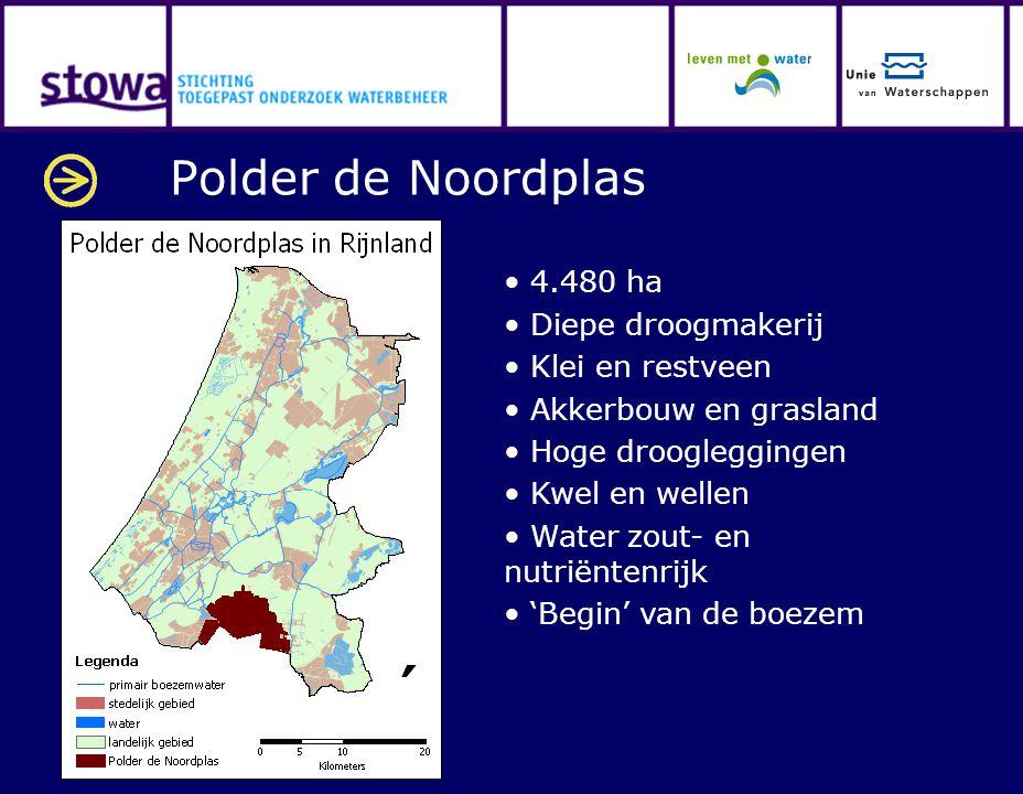 Polder de Noordplas 4.480 ha Diepe droogmakerij Klei en restveen