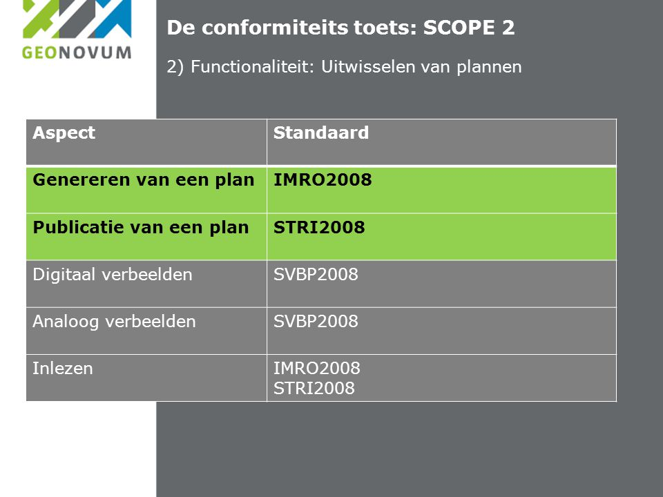 De conformiteits toets: SCOPE 2