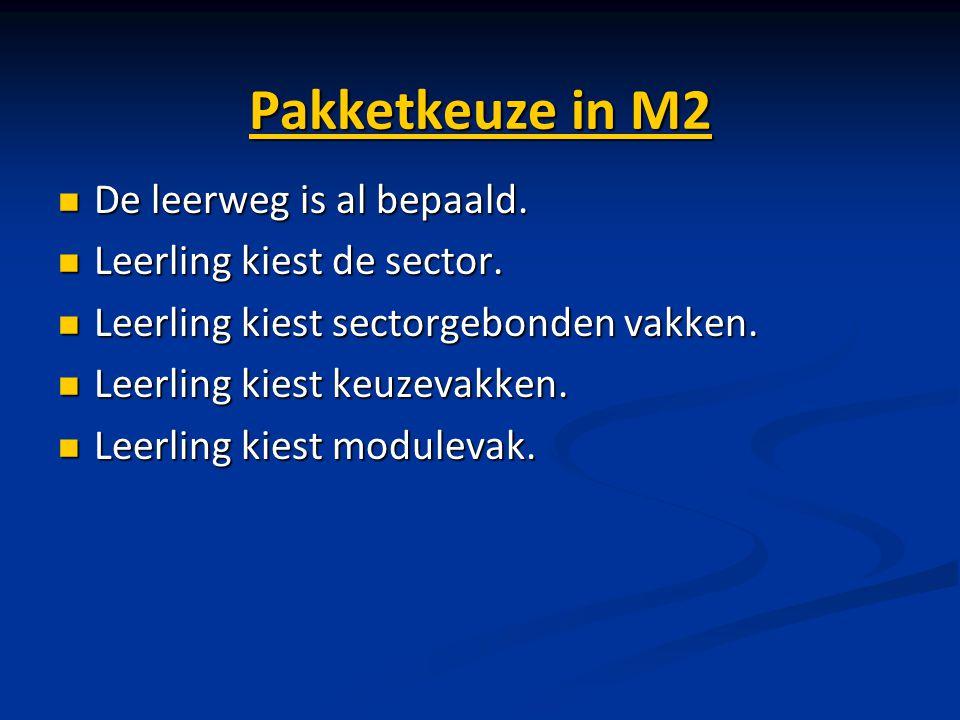 Pakketkeuze in M2 De leerweg is al bepaald. Leerling kiest de sector.