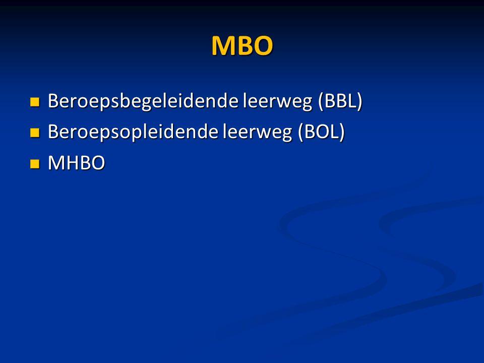 MBO Beroepsbegeleidende leerweg (BBL) Beroepsopleidende leerweg (BOL)