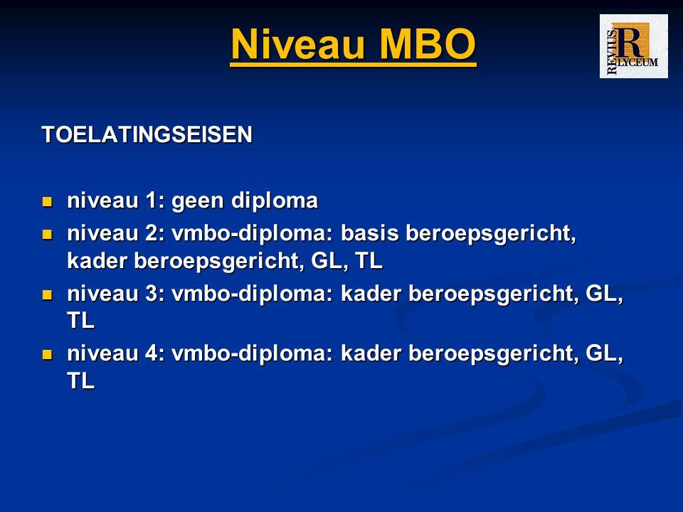 Niveau MBO TOELATINGSEISEN niveau 1: geen diploma
