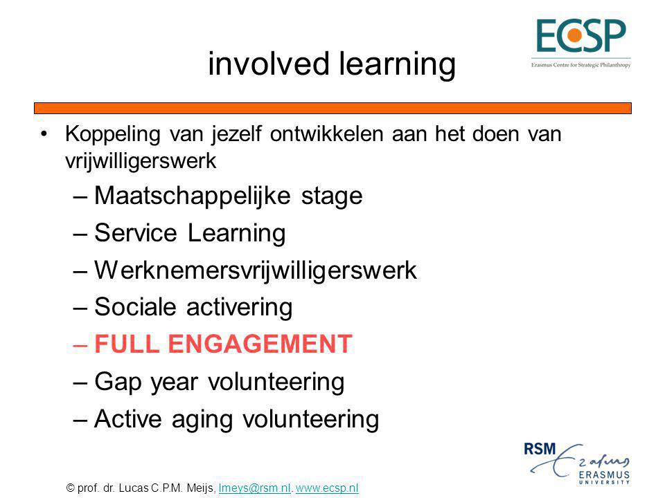 involved learning Maatschappelijke stage Service Learning