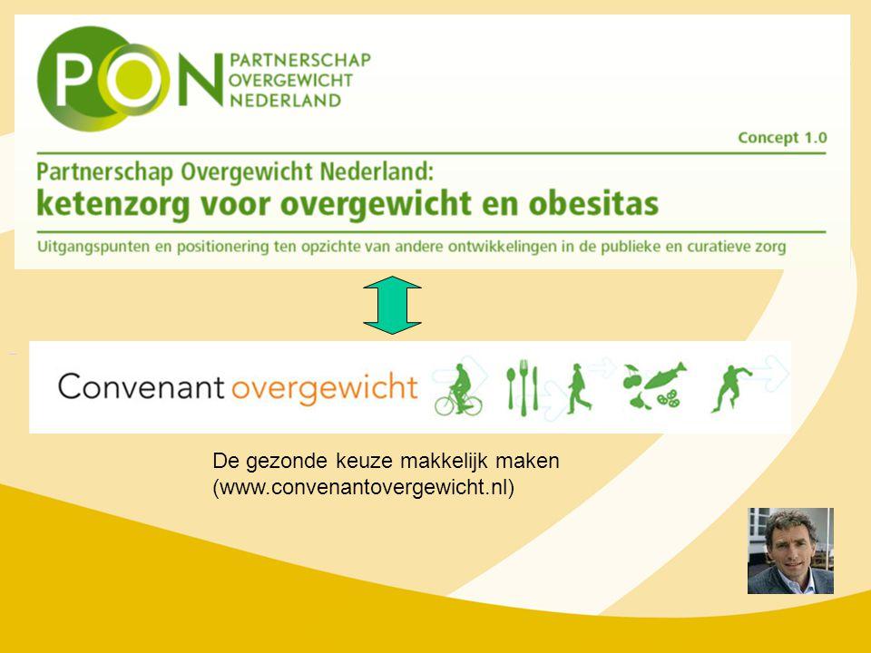 De gezonde keuze makkelijk maken (www.convenantovergewicht.nl)