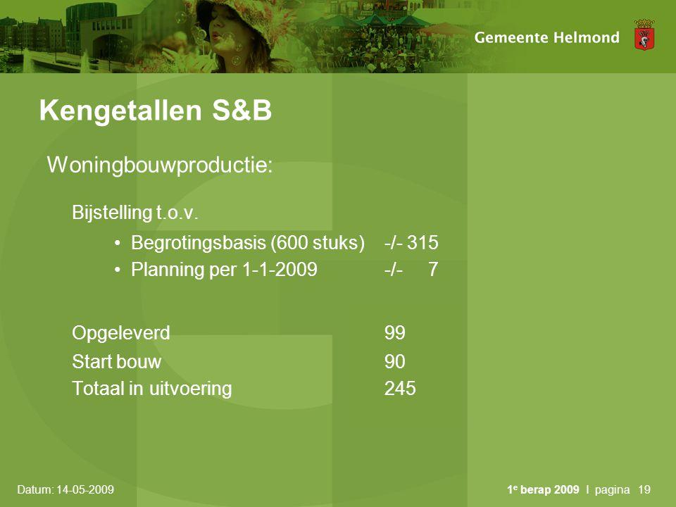 Bijstelling t.o.v. Kengetallen S&B Opgeleverd 99 Woningbouwproductie: