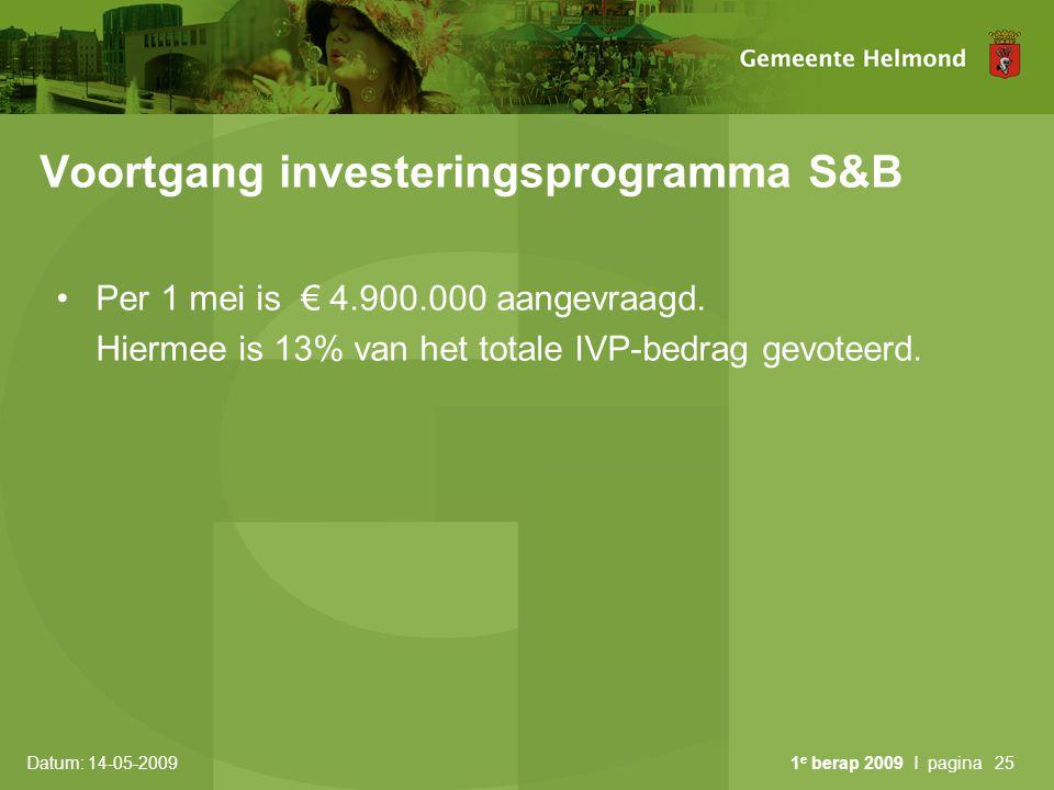 Voortgang investeringsprogramma S&B