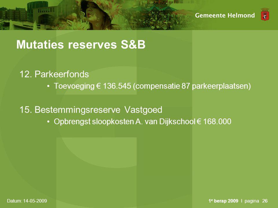 Mutaties reserves S&B 12. Parkeerfonds 15. Bestemmingsreserve Vastgoed