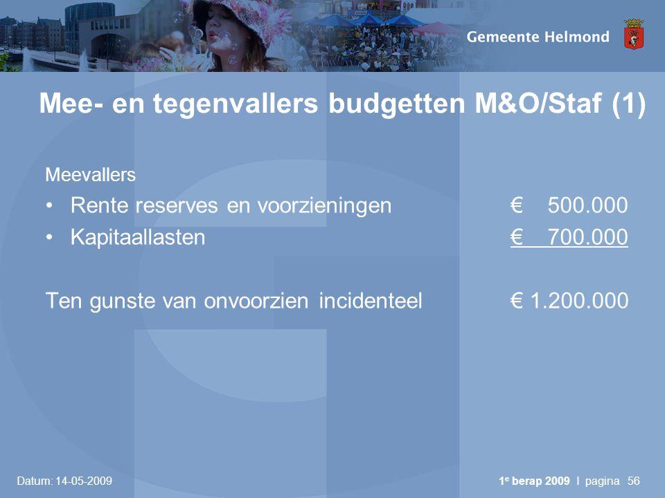 Mee- en tegenvallers budgetten M&O/Staf (1)