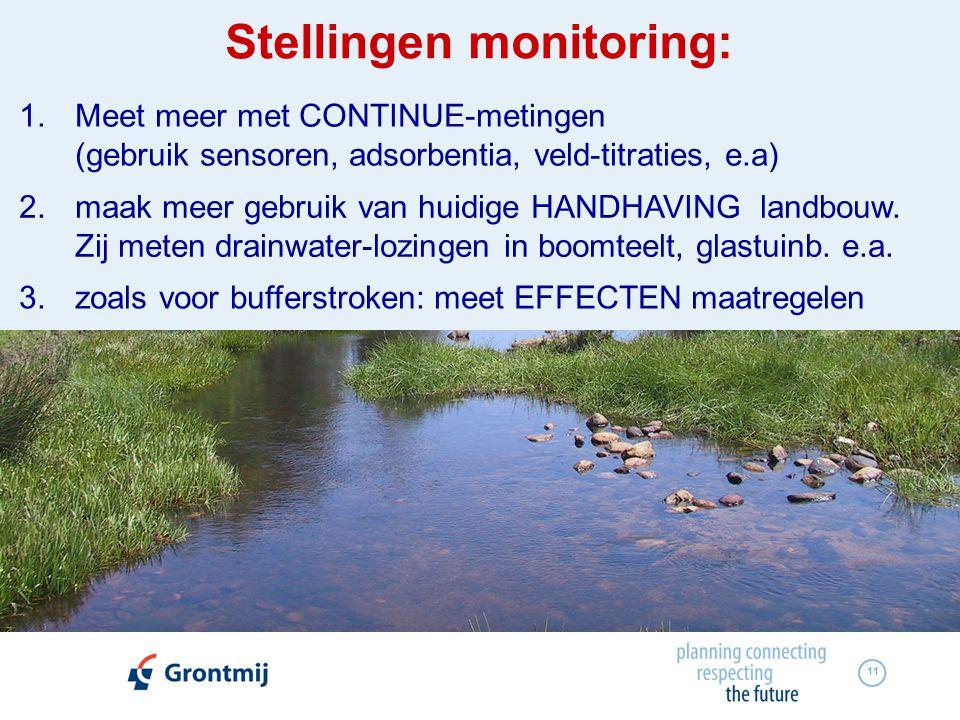 Stellingen monitoring: