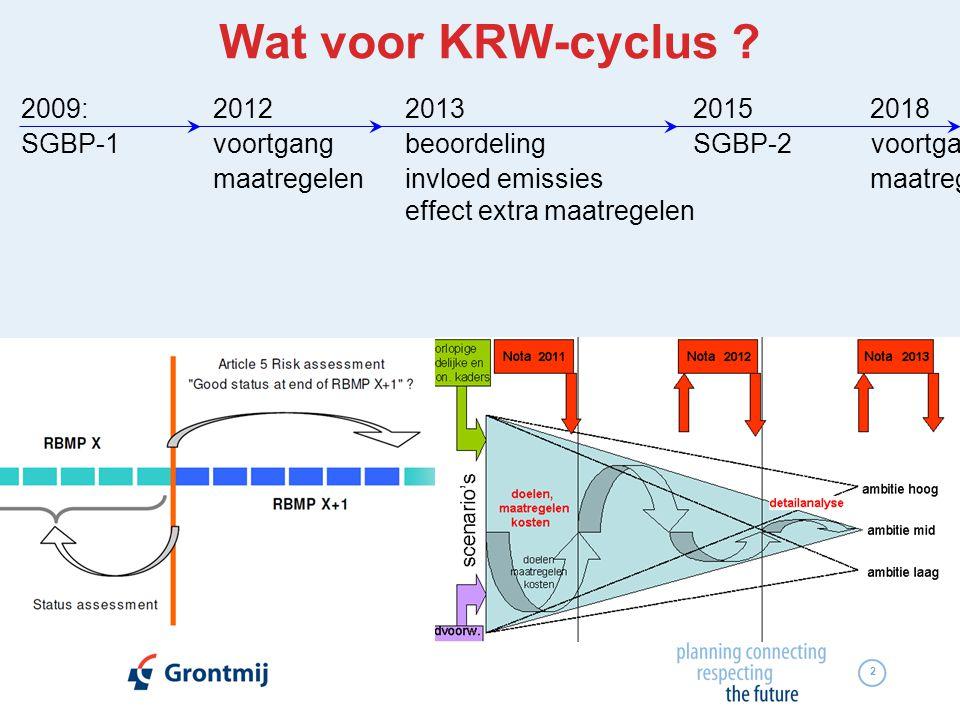 Wat voor KRW-cyclus 2009: 2012 2013 2015 2018. SGBP-1 voortgang beoordeling SGBP-2 voortga.