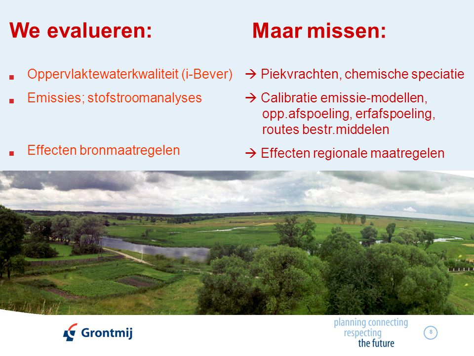 We evalueren: Maar missen: Oppervlaktewaterkwaliteit (i-Bever)