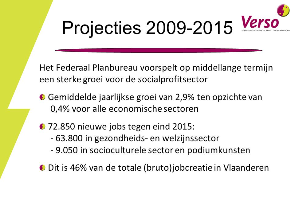 Projecties 2009-2015 Het Federaal Planbureau voorspelt op middellange termijn een sterke groei voor de socialprofitsector.