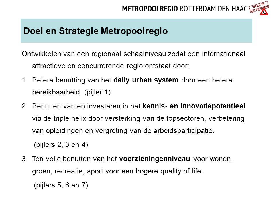 Doel en Strategie Metropoolregio