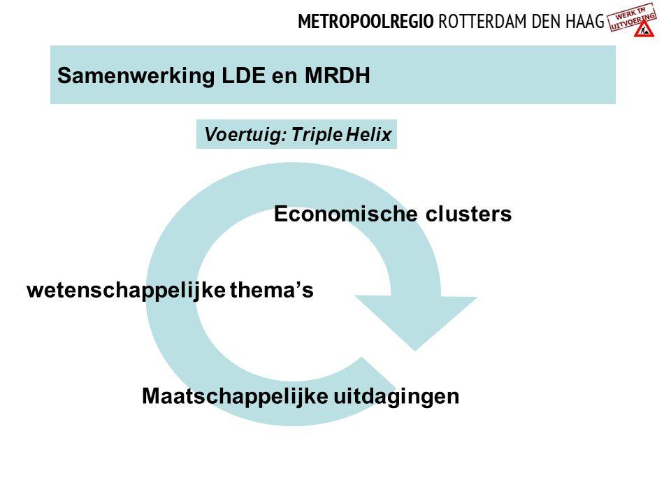 Samenwerking LDE en MRDH