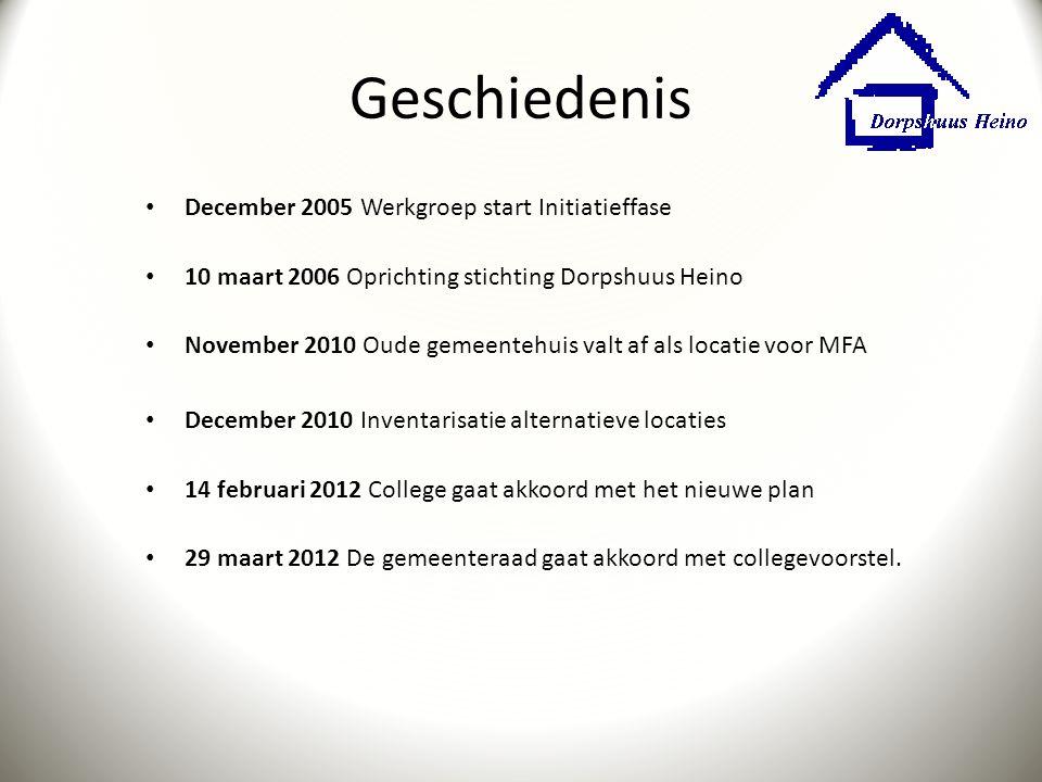 Geschiedenis December 2005 Werkgroep start Initiatieffase