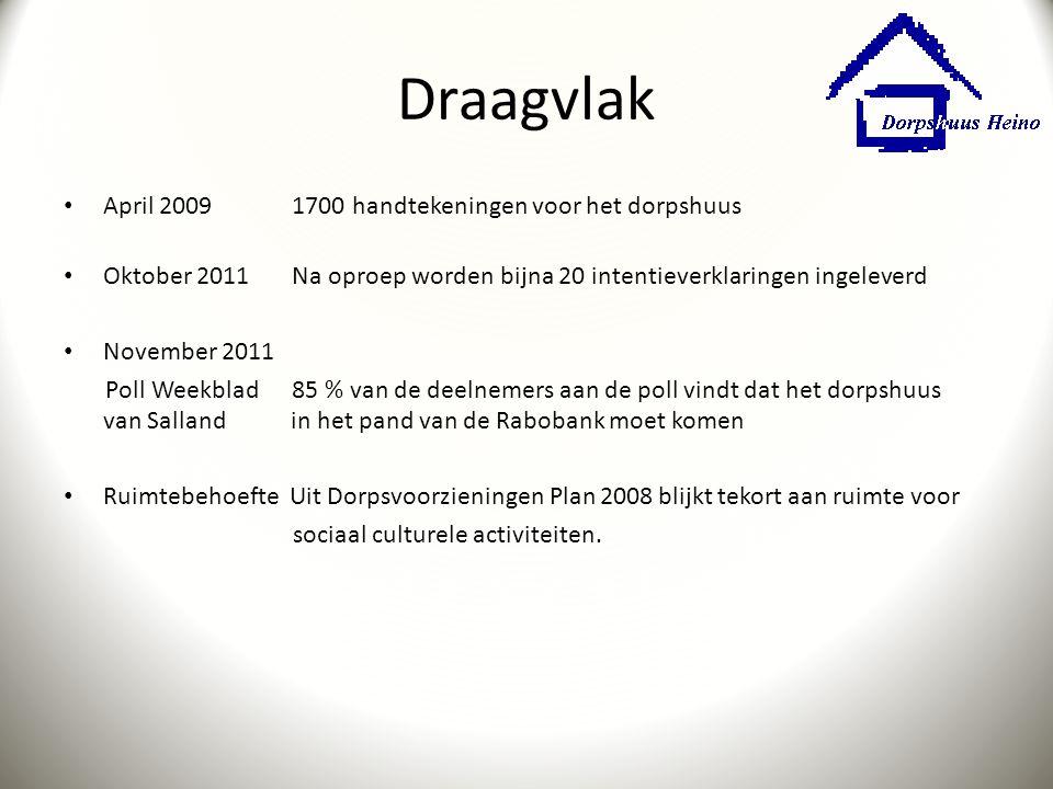 Draagvlak April 2009 1700 handtekeningen voor het dorpshuus