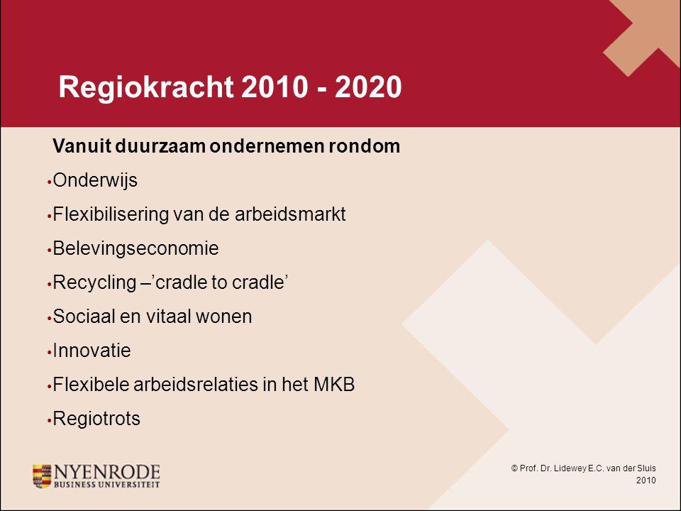 Regiokracht 2010 - 2020 Vanuit duurzaam ondernemen rondom Onderwijs