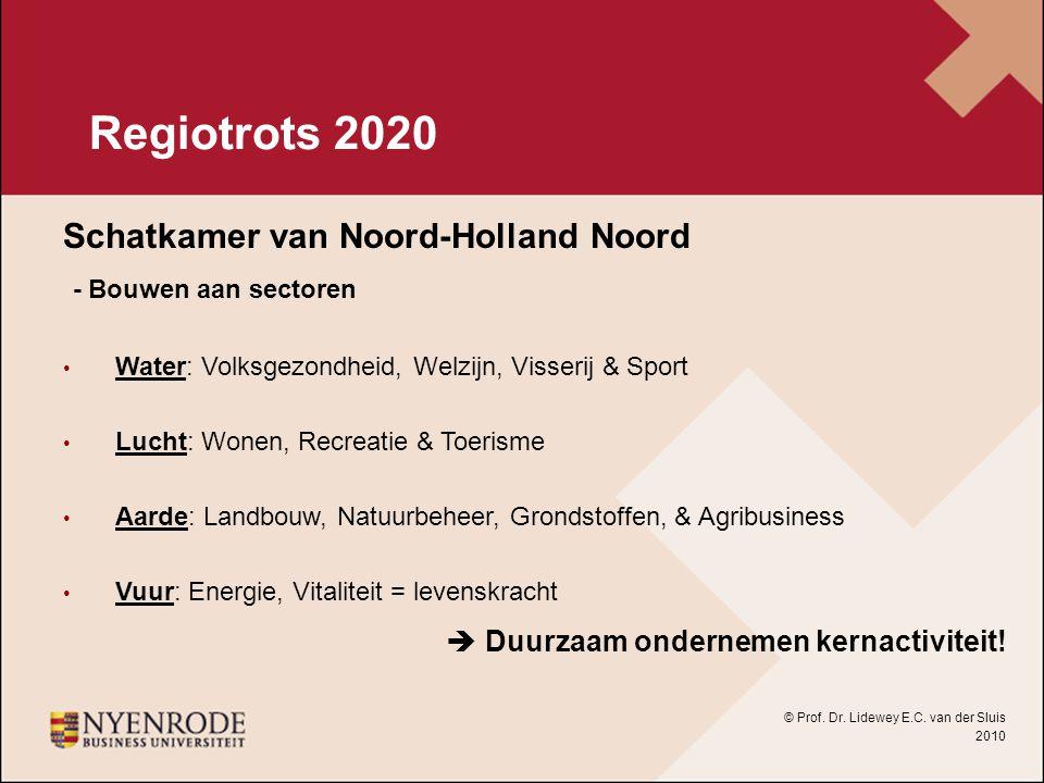 Regiotrots 2020 Schatkamer van Noord-Holland Noord