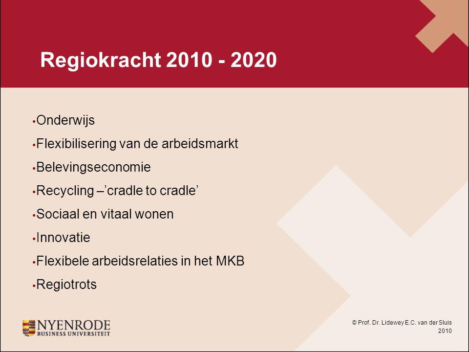 Regiokracht 2010 - 2020 Onderwijs Flexibilisering van de arbeidsmarkt