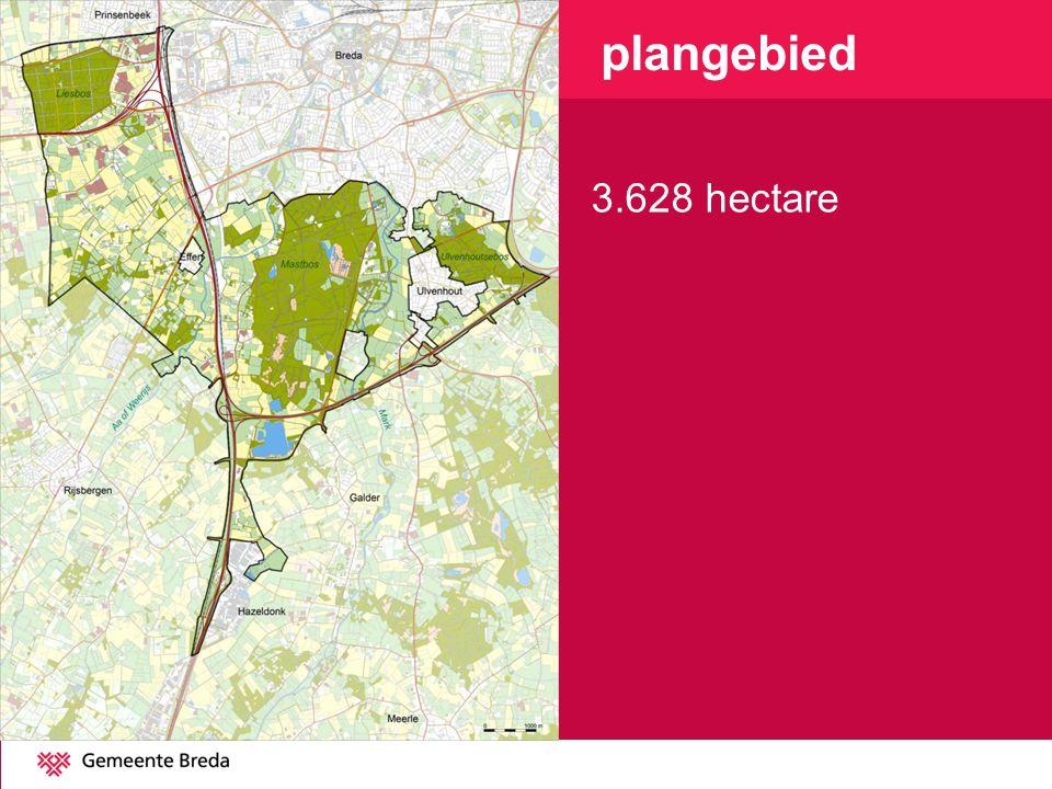 plangebied 3.628 hectare