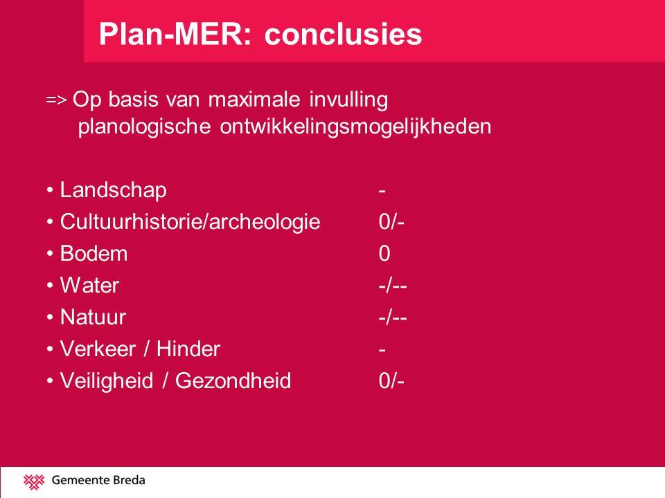 Plan-MER: conclusies Landschap - Cultuurhistorie/archeologie 0/-