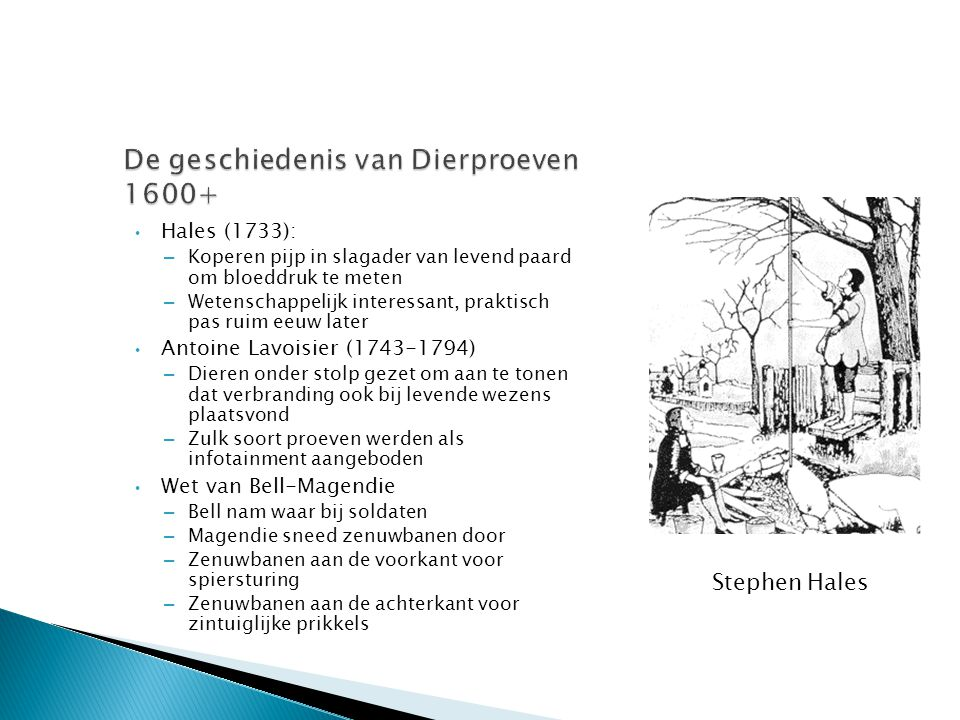 De geschiedenis van Dierproeven 1600+