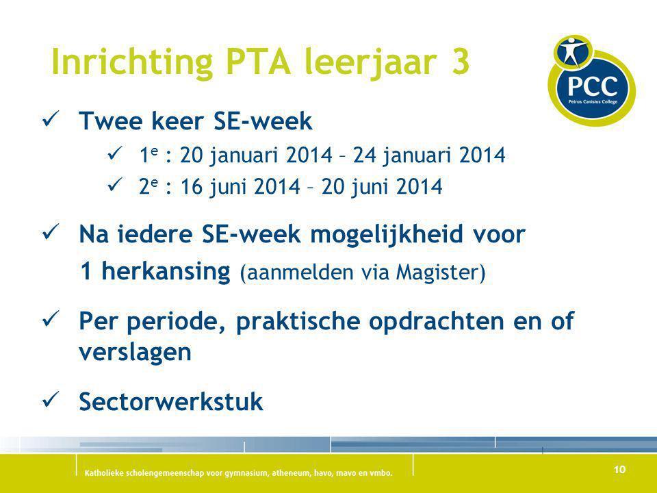 Inrichting PTA leerjaar 3