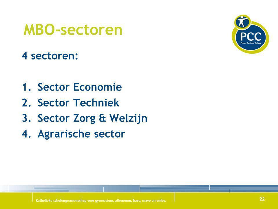 MBO-sectoren 4 sectoren: Sector Economie Sector Techniek