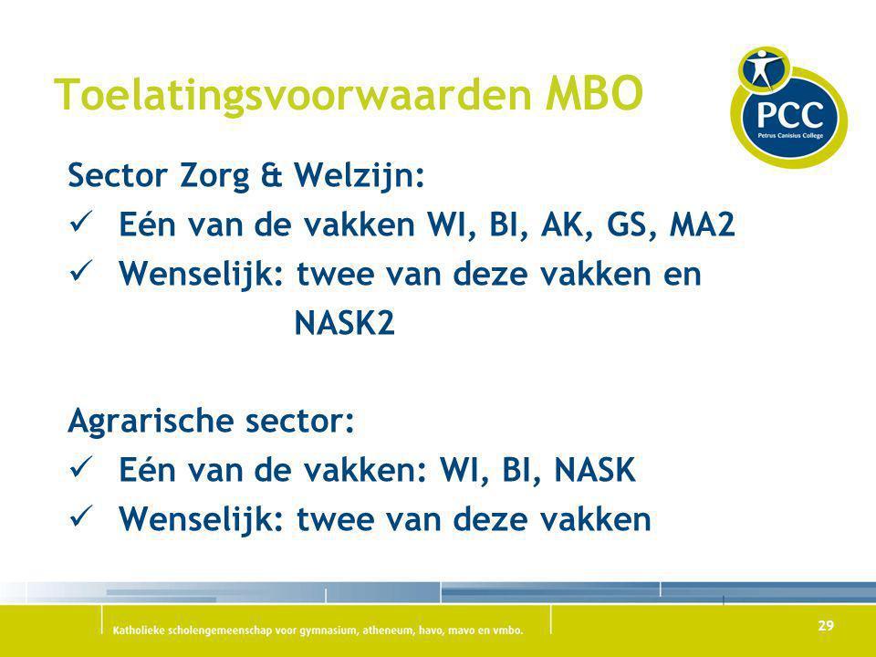 Toelatingsvoorwaarden MBO