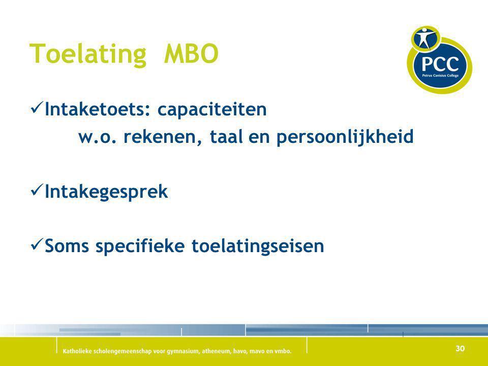 Toelating MBO Intaketoets: capaciteiten