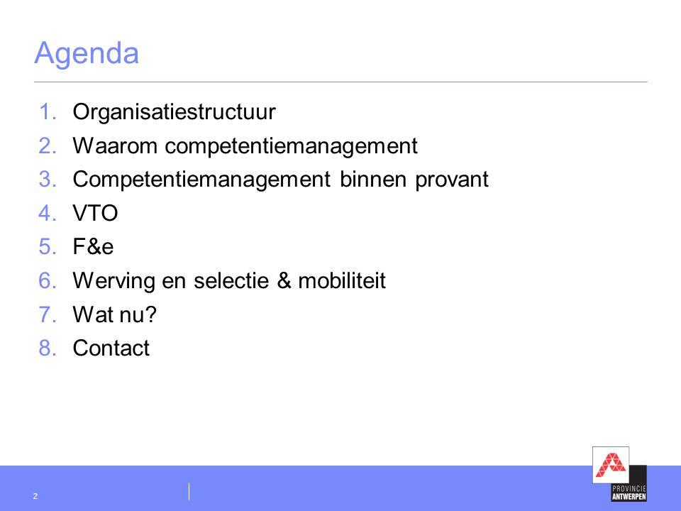 Agenda Organisatiestructuur Waarom competentiemanagement