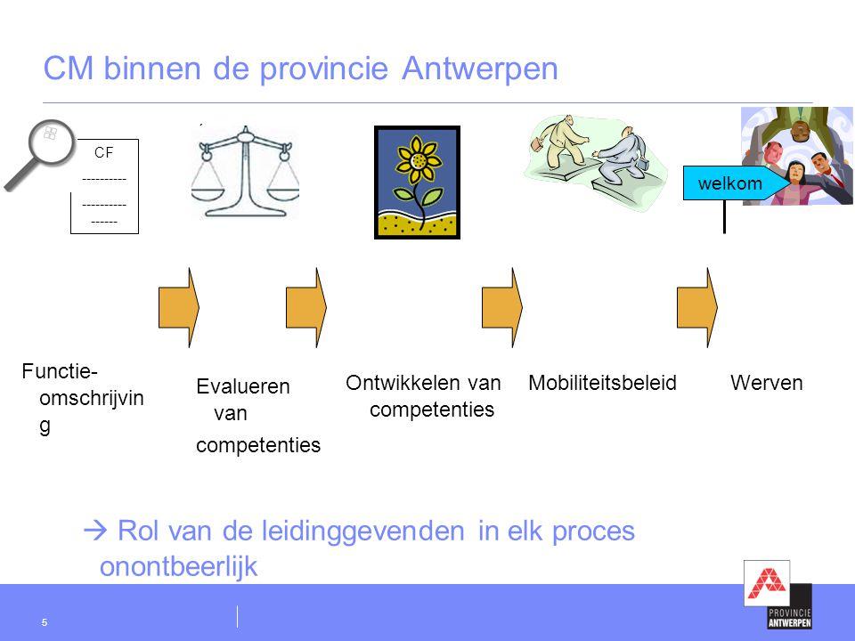 CM binnen de provincie Antwerpen