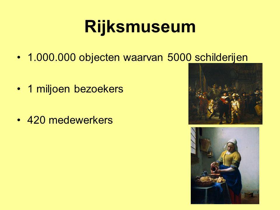 Rijksmuseum 1.000.000 objecten waarvan 5000 schilderijen