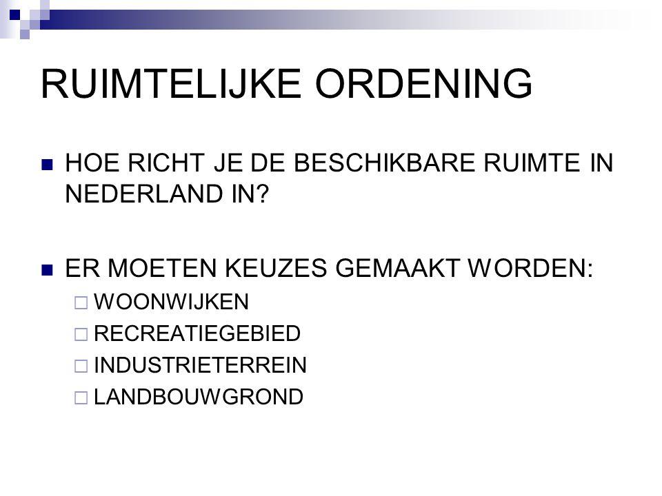 RUIMTELIJKE ORDENING HOE RICHT JE DE BESCHIKBARE RUIMTE IN NEDERLAND IN ER MOETEN KEUZES GEMAAKT WORDEN: