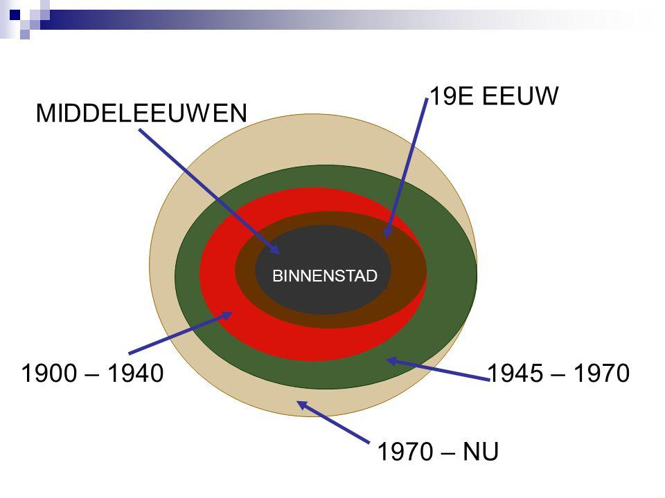 19E EEUW MIDDELEEUWEN 1900 – 1940 1945 – 1970 1970 – NU 1900 -1940