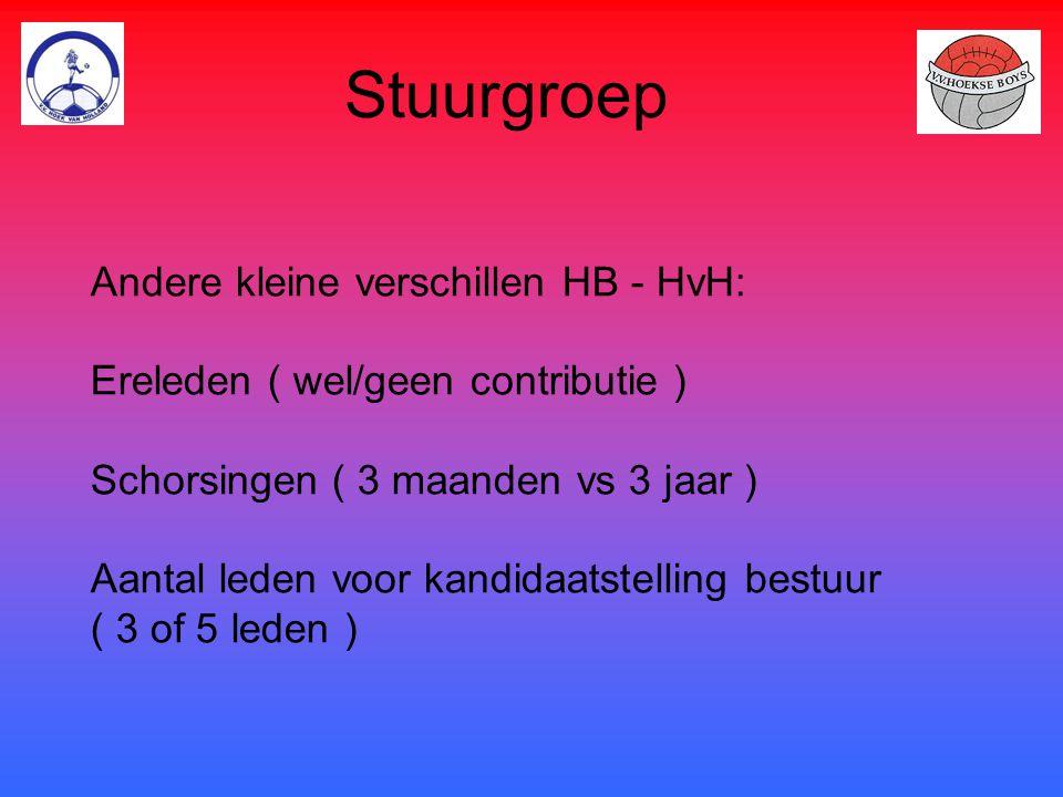 Stuurgroep Andere kleine verschillen HB - HvH: