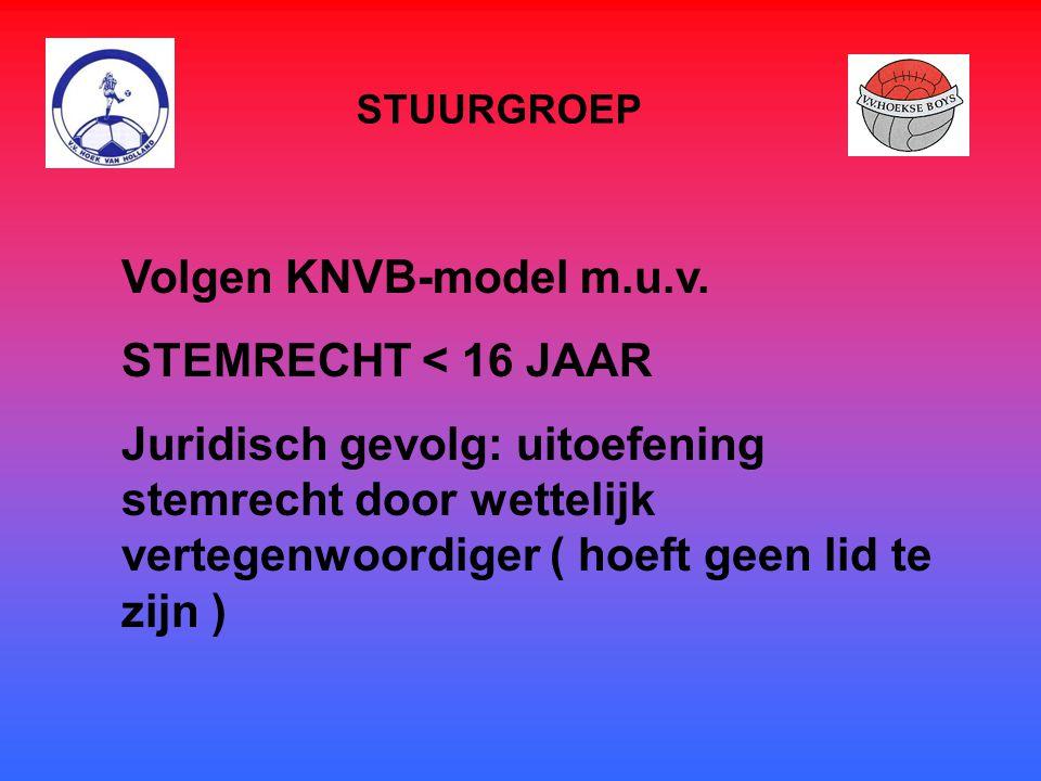 Volgen KNVB-model m.u.v. STEMRECHT < 16 JAAR