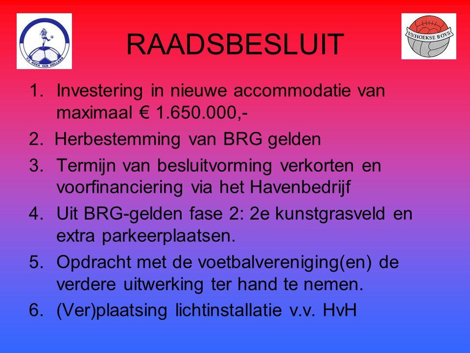 RAADSBESLUIT Investering in nieuwe accommodatie van maximaal € 1.650.000,- 2. Herbestemming van BRG gelden.