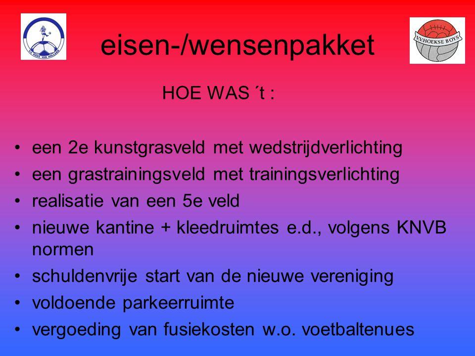 eisen-/wensenpakket HOE WAS ´t :