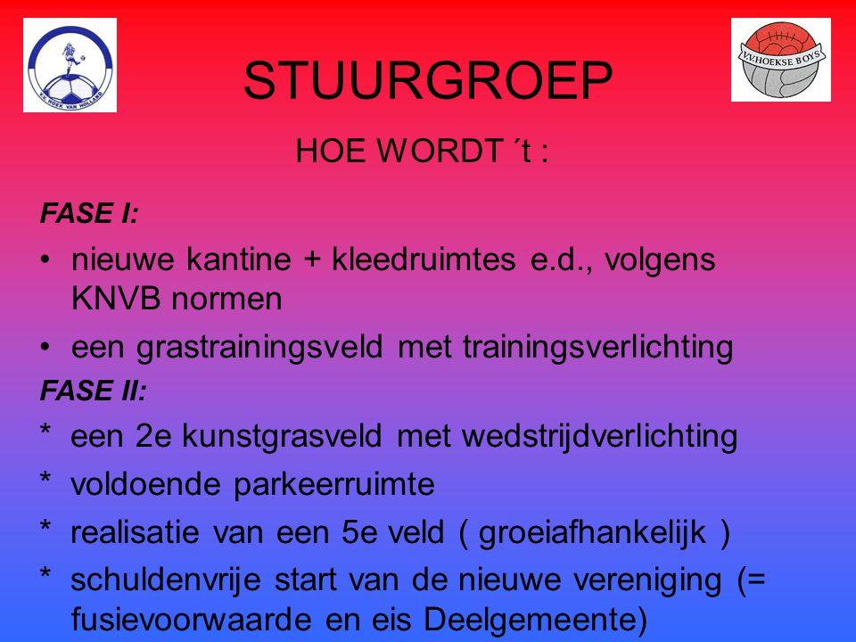 STUURGROEP nieuwe kantine + kleedruimtes e.d., volgens KNVB normen