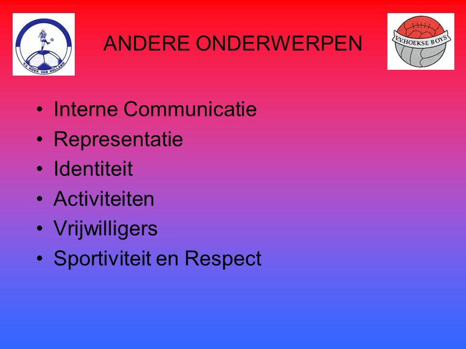 ANDERE ONDERWERPEN Interne Communicatie. Representatie. Identiteit. Activiteiten. Vrijwilligers.