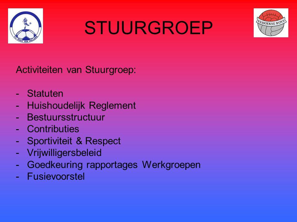 STUURGROEP Activiteiten van Stuurgroep: Statuten