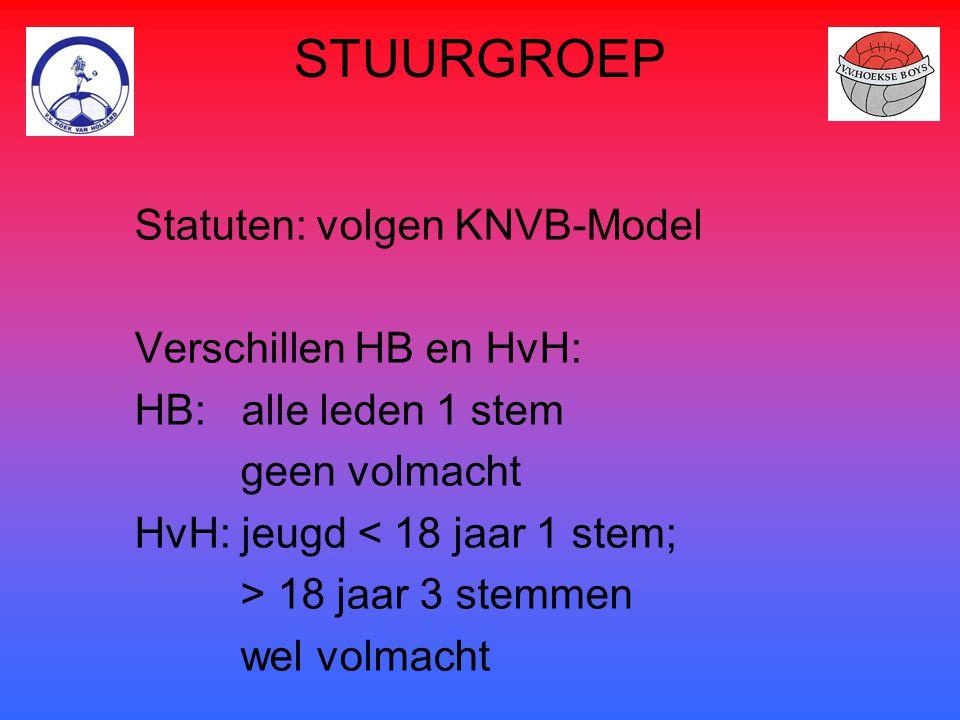 STUURGROEP Statuten: volgen KNVB-Model Verschillen HB en HvH: